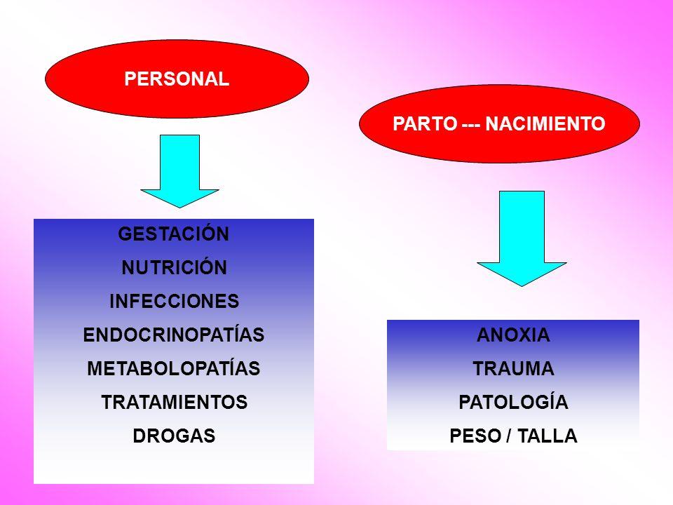 PERSONAL PARTO --- NACIMIENTO. GESTACIÓN. NUTRICIÓN. INFECCIONES. ENDOCRINOPATÍAS. METABOLOPATÍAS.