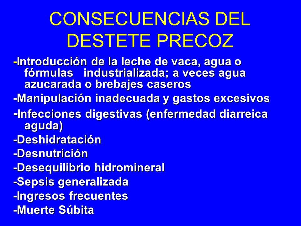 CONSECUENCIAS DEL DESTETE PRECOZ