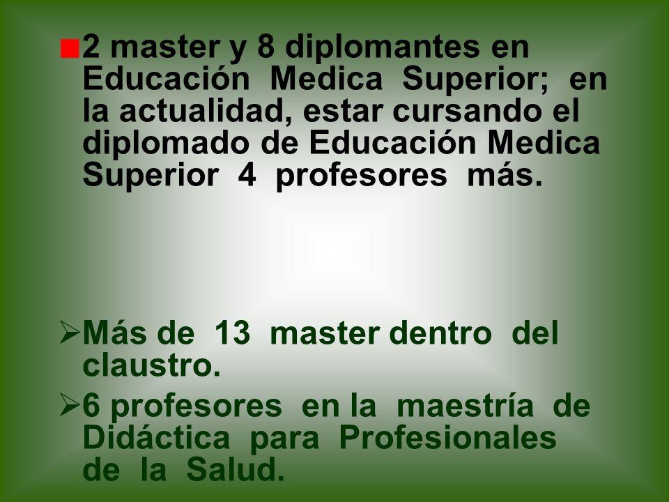 2 master y 8 diplomantes en Educación Medica Superior; en la actualidad, estar cursando el diplomado de Educación Medica Superior 4 profesores más.