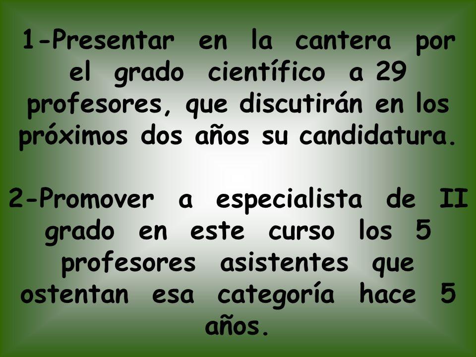 1-Presentar en la cantera por el grado científico a 29 profesores, que discutirán en los próximos dos años su candidatura.