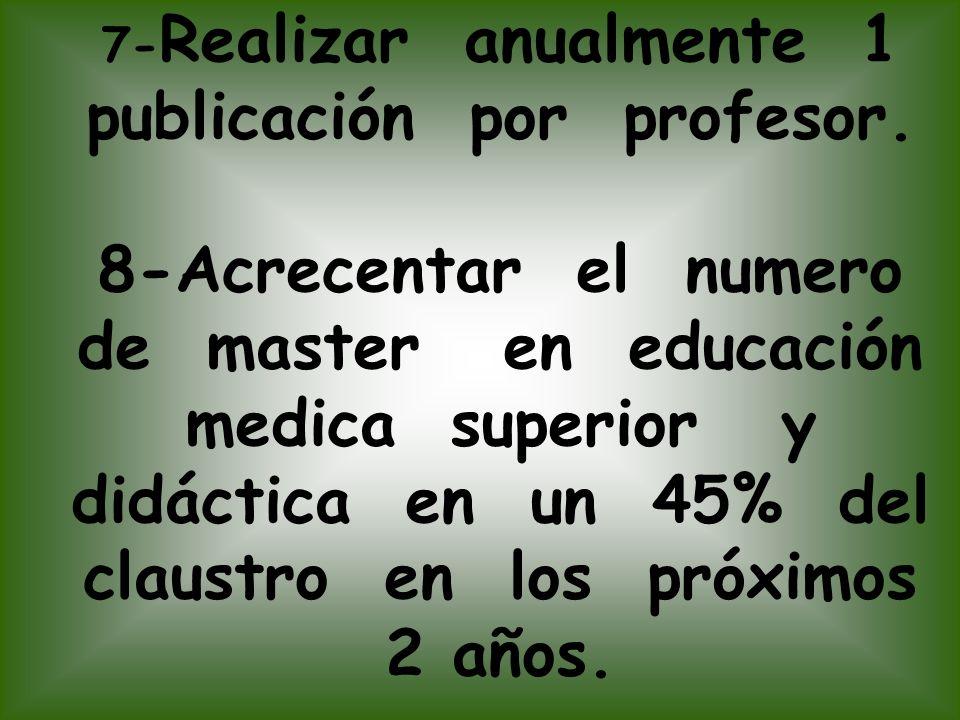 7-Realizar anualmente 1 publicación por profesor.