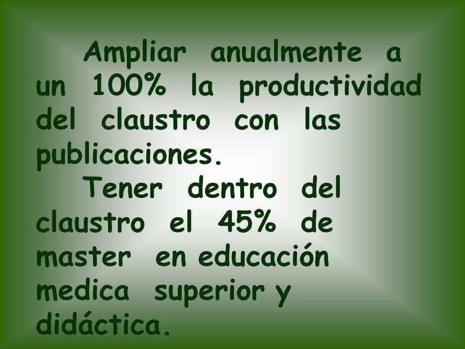 Ampliar anualmente a un 100% la productividad del claustro con las publicaciones.