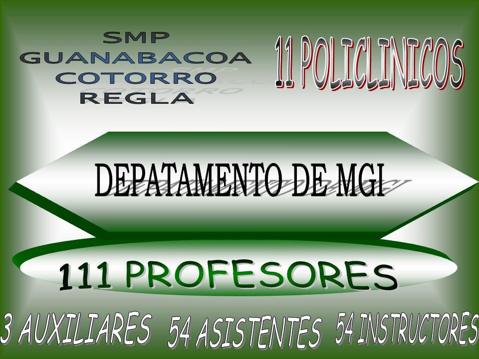 SMPGUANABACOA. COTORRO. REGLA. 11 POLICLINICOS. DEPATAMENTO DE MGI. 111 PROFESORES. 3 AUXILIARES. 54 INSTRUCTORES.