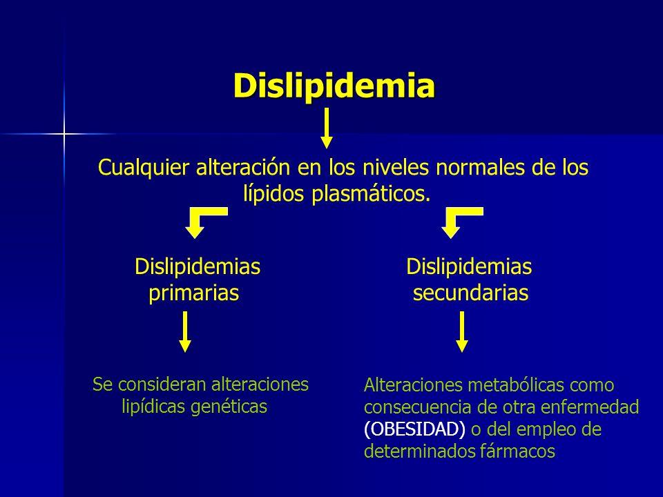 Dislipidemia Cualquier alteración en los niveles normales de los