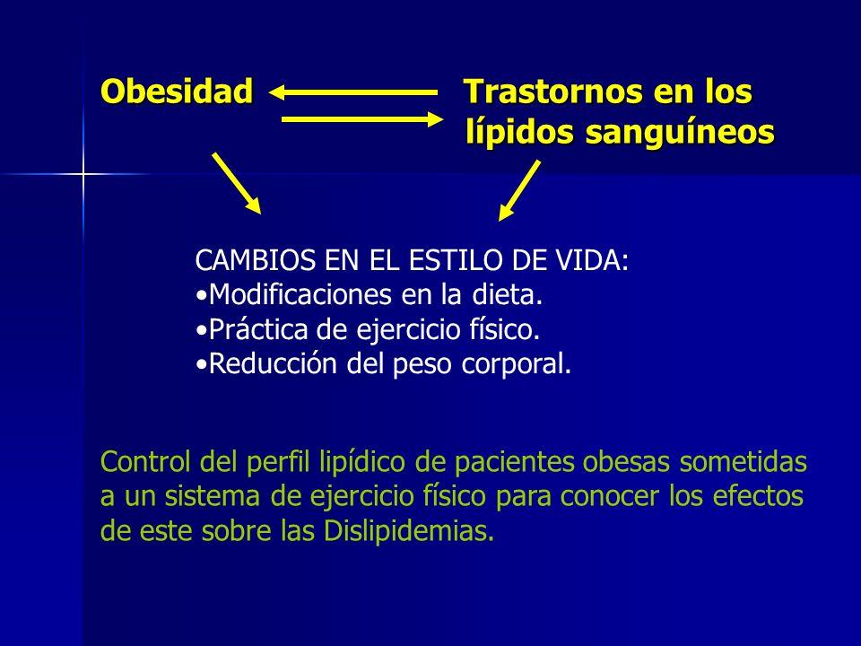 Obesidad Trastornos en los lípidos sanguíneos