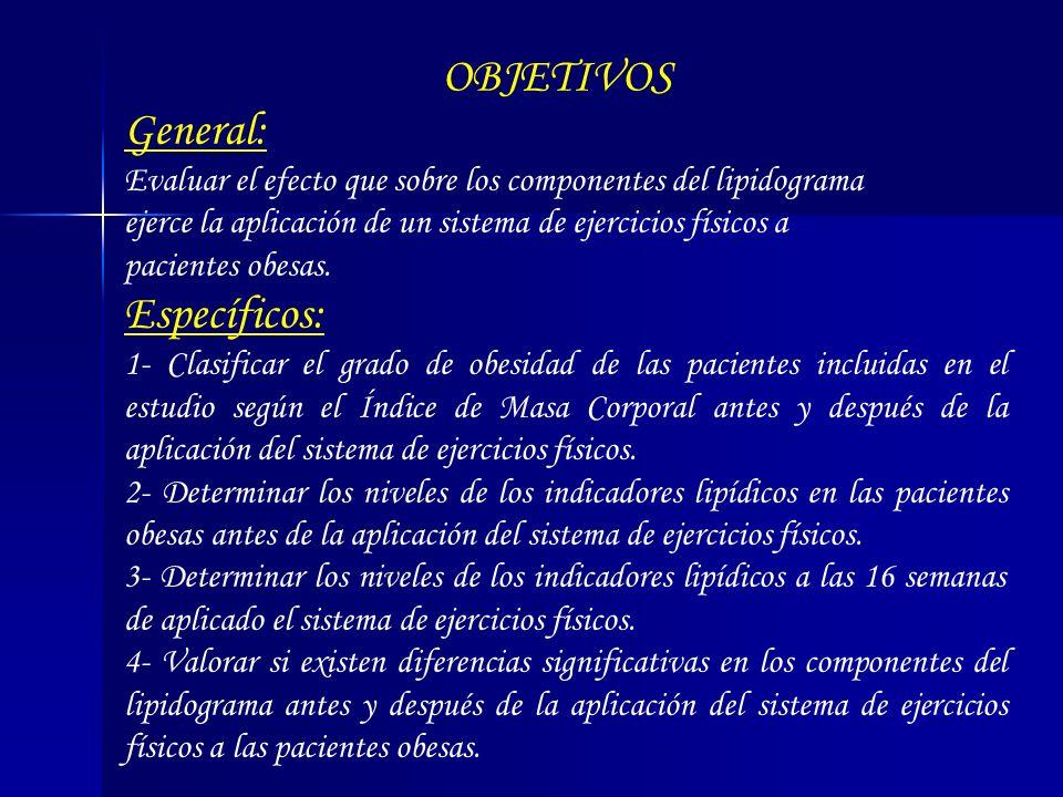 OBJETIVOS General: Específicos: