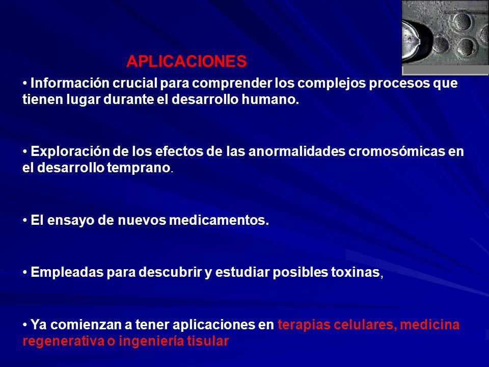APLICACIONES Información crucial para comprender los complejos procesos que tienen lugar durante el desarrollo humano.