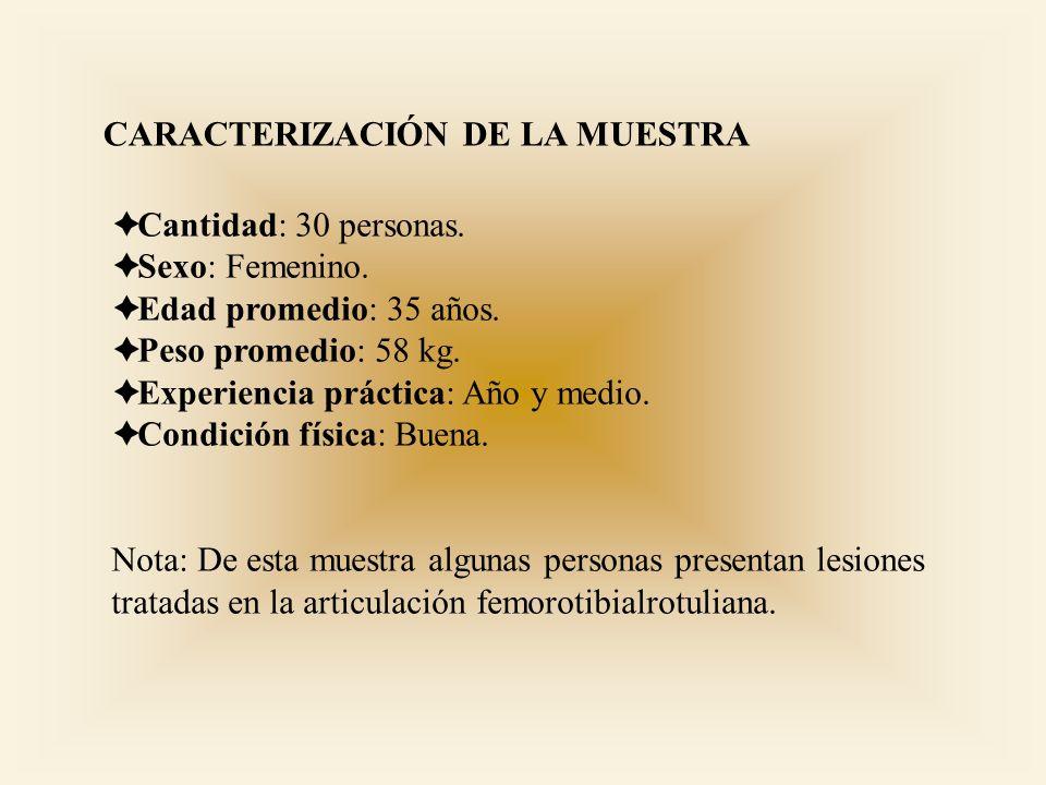 CARACTERIZACIÓN DE LA MUESTRA