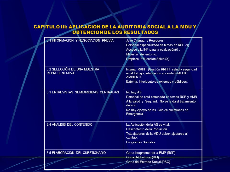 CAPITULO III: APLICACIÓN DE LA AUDITORIA SOCIAL A LA MDU Y OBTENCION DE LOS RESULTADOS