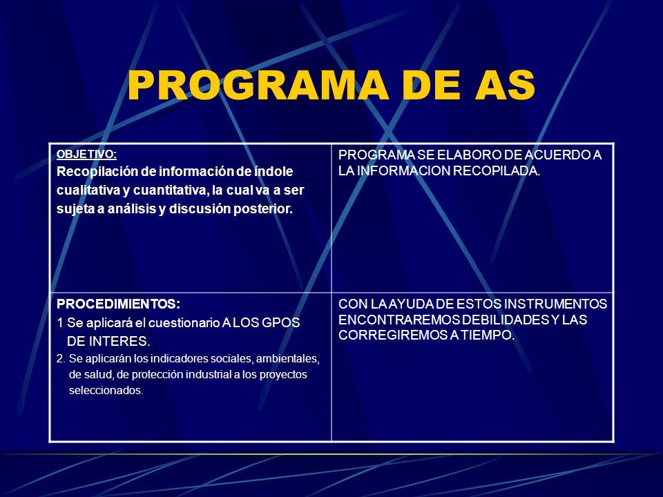 PROGRAMA DE AS Recopilación de información de índole