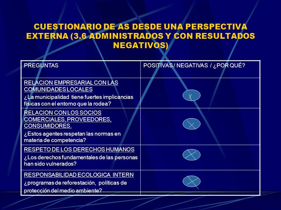 CUESTIONARIO DE AS DESDE UNA PERSPECTIVA EXTERNA (3