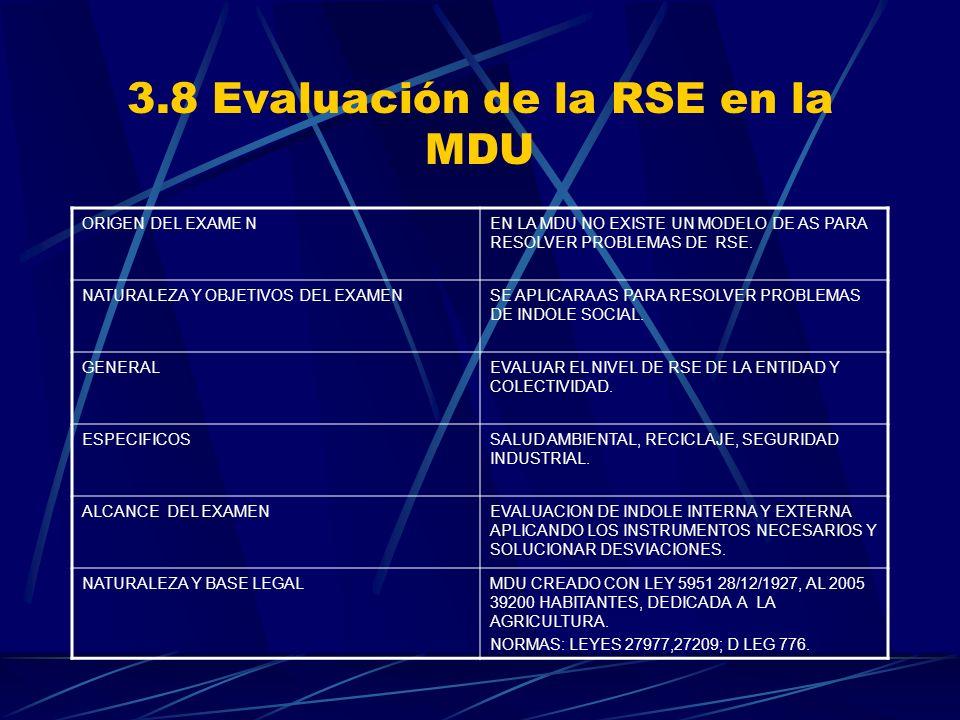 3.8 Evaluación de la RSE en la MDU