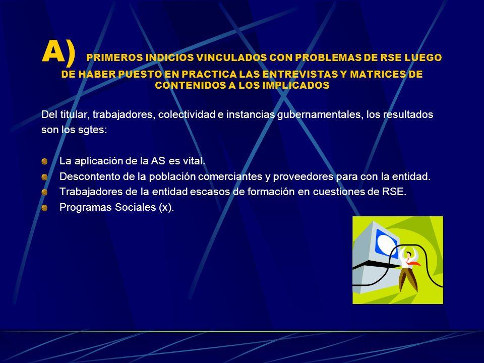 A) PRIMEROS INDICIOS VINCULADOS CON PROBLEMAS DE RSE LUEGO DE HABER PUESTO EN PRACTICA LAS ENTREVISTAS Y MATRICES DE CONTENIDOS A LOS IMPLICADOS