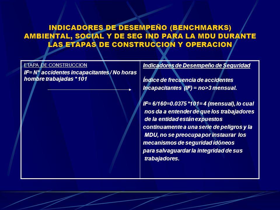 INDICADORES DE DESEMPEÑO (BENCHMARKS) AMBIENTAL, SOCIAL Y DE SEG IND PARA LA MDU DURANTE LAS ETAPAS DE CONSTRUCCION Y OPERACION