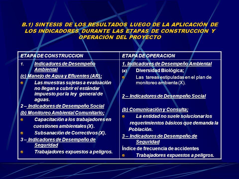 B.1) SINTESIS DE LOS RESULTADOS LUEGO DE LA APLICACIÓN DE LOS INDICADORES DURANTE LAS ETAPAS DE CONSTRUCCION Y OPERACIÓN DEL PROYECTO