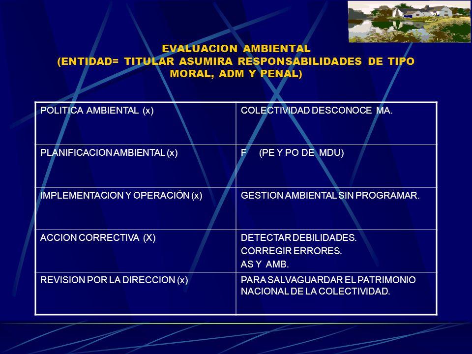 EVALUACION AMBIENTAL (ENTIDAD= TITULAR ASUMIRA RESPONSABILIDADES DE TIPO MORAL, ADM Y PENAL)