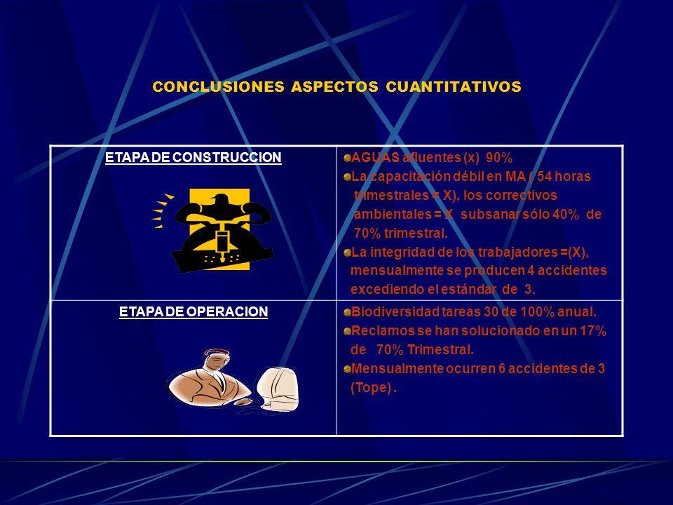 CONCLUSIONES ASPECTOS CUANTITATIVOS