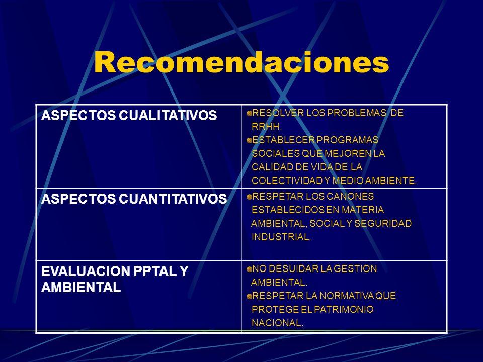 Recomendaciones ASPECTOS CUALITATIVOS ASPECTOS CUANTITATIVOS