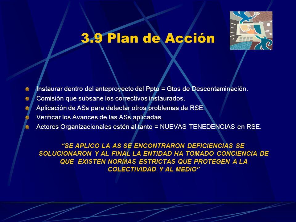 3.9 Plan de AcciónInstaurar dentro del anteproyecto del Ppto = Gtos de Descontaminación. Comisión que subsane los correctivos instaurados.