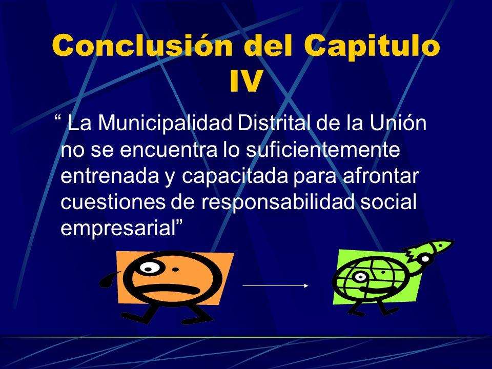 Conclusión del Capitulo IV
