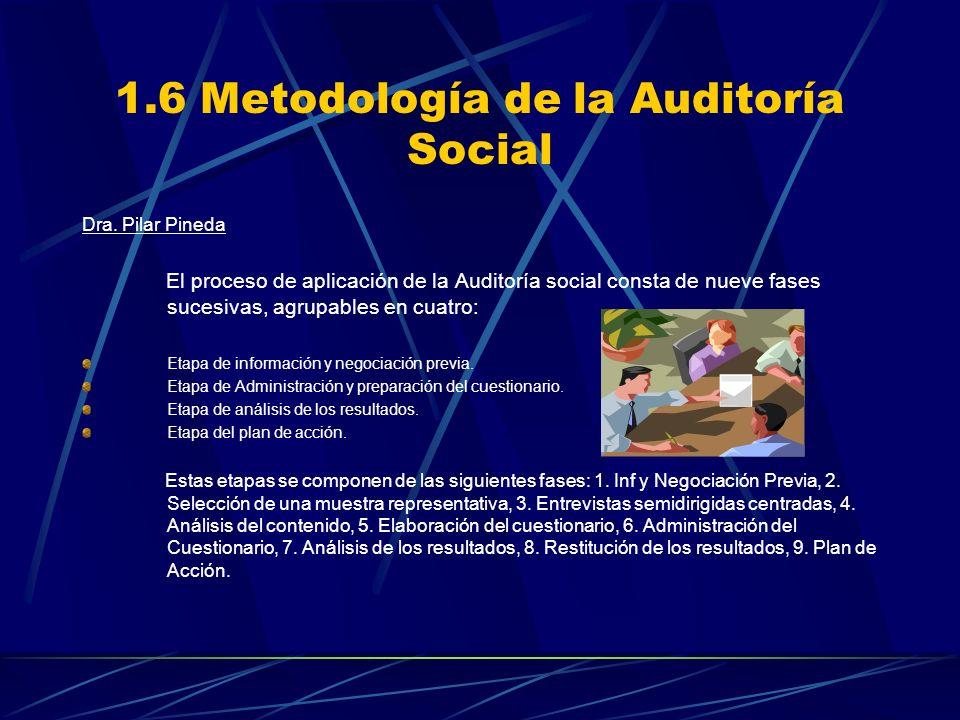 1.6 Metodología de la Auditoría Social