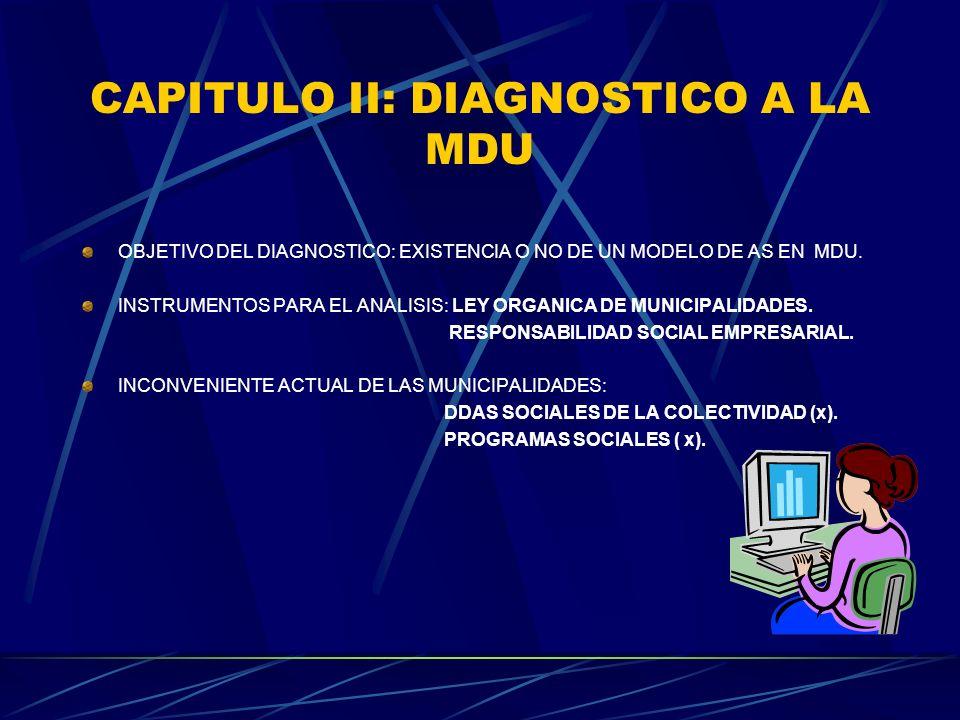 CAPITULO II: DIAGNOSTICO A LA MDU