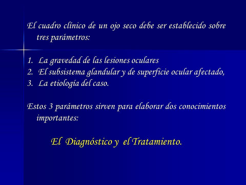 El Diagnóstico y el Tratamiento.