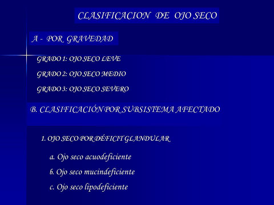 CLASIFICACION DE OJO SECO
