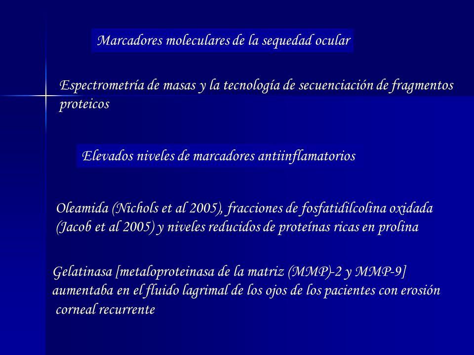 Marcadores moleculares de la sequedad ocular