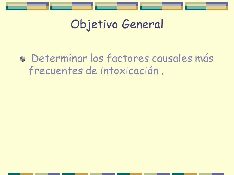 Objetivo General Determinar los factores causales más frecuentes de intoxicación .