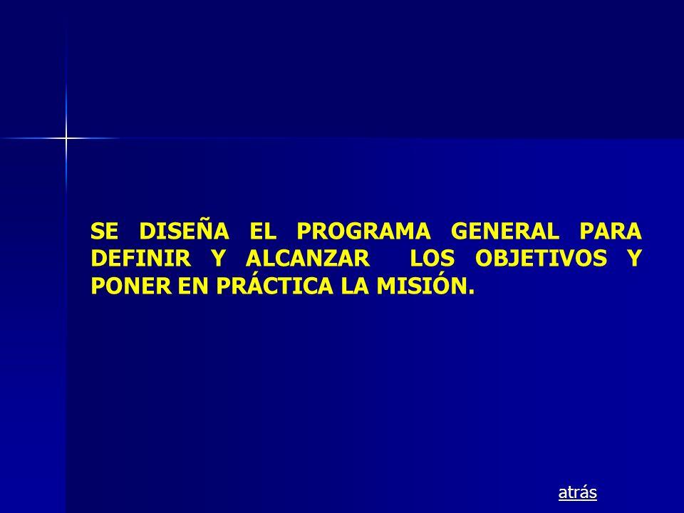 SE DISEÑA EL PROGRAMA GENERAL PARA DEFINIR Y ALCANZAR LOS OBJETIVOS Y PONER EN PRÁCTICA LA MISIÓN.