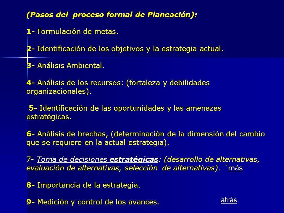 (Pasos del proceso formal de Planeación):
