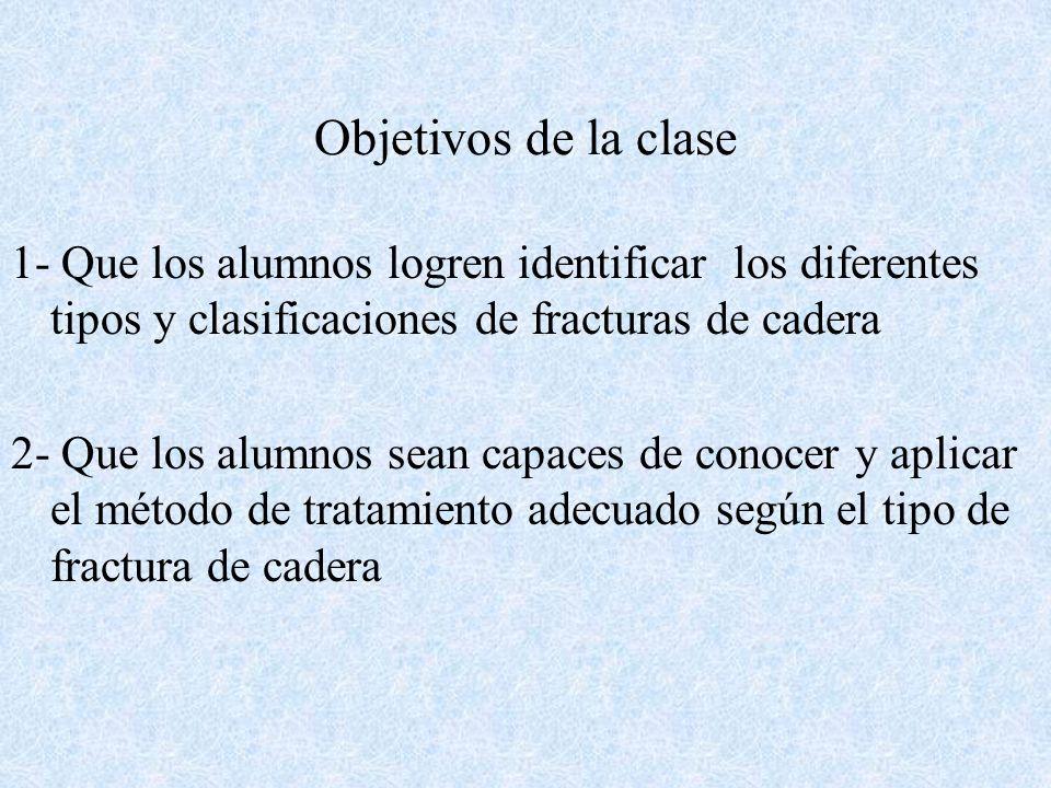 Objetivos de la clase 1- Que los alumnos logren identificar los diferentes tipos y clasificaciones de fracturas de cadera.