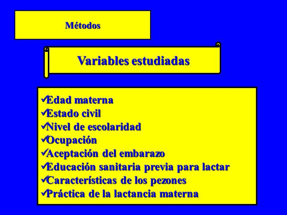 Variables estudiadas Edad materna Estado civil Nivel de escolaridad