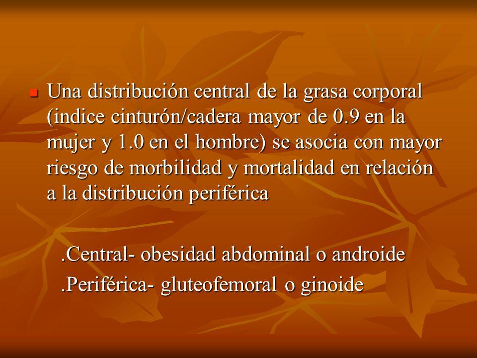 Una distribución central de la grasa corporal (indice cinturón/cadera mayor de 0.9 en la mujer y 1.0 en el hombre) se asocia con mayor riesgo de morbilidad y mortalidad en relación a la distribución periférica