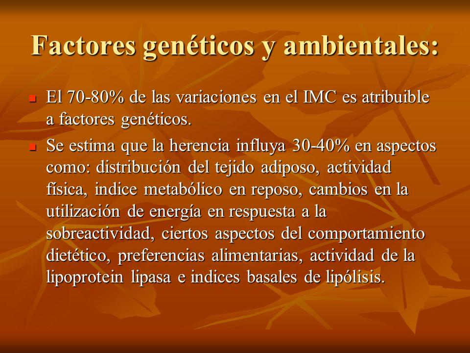 Factores genéticos y ambientales: