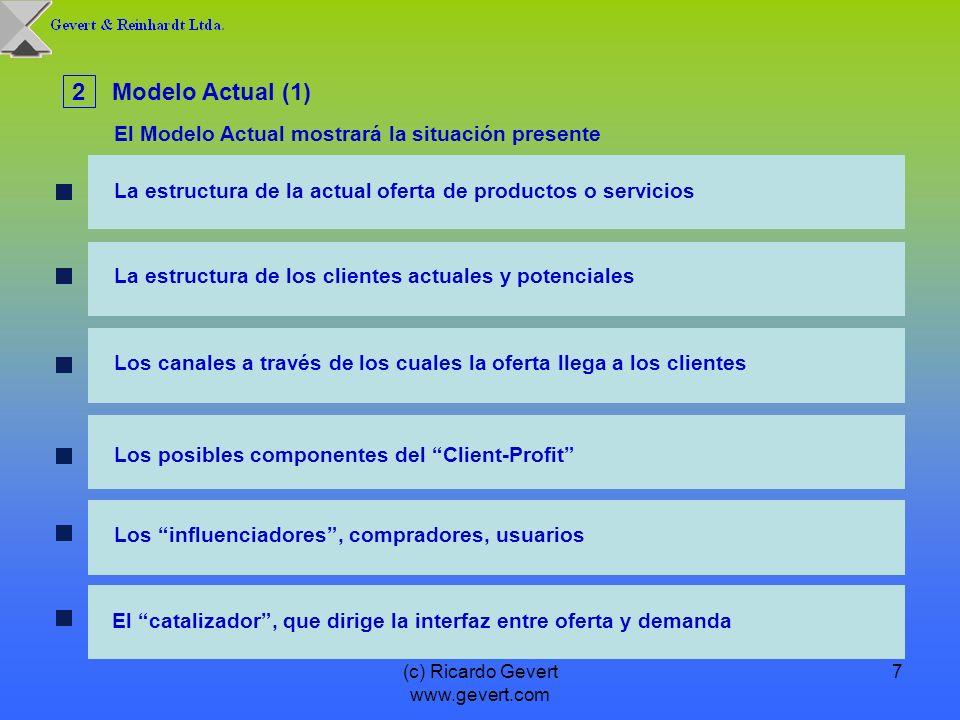 (c) Ricardo Gevert www.gevert.com