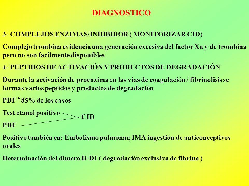 DIAGNOSTICO 3- COMPLEJOS ENZIMAS/INHIBIDOR ( MONITORIZAR CID)