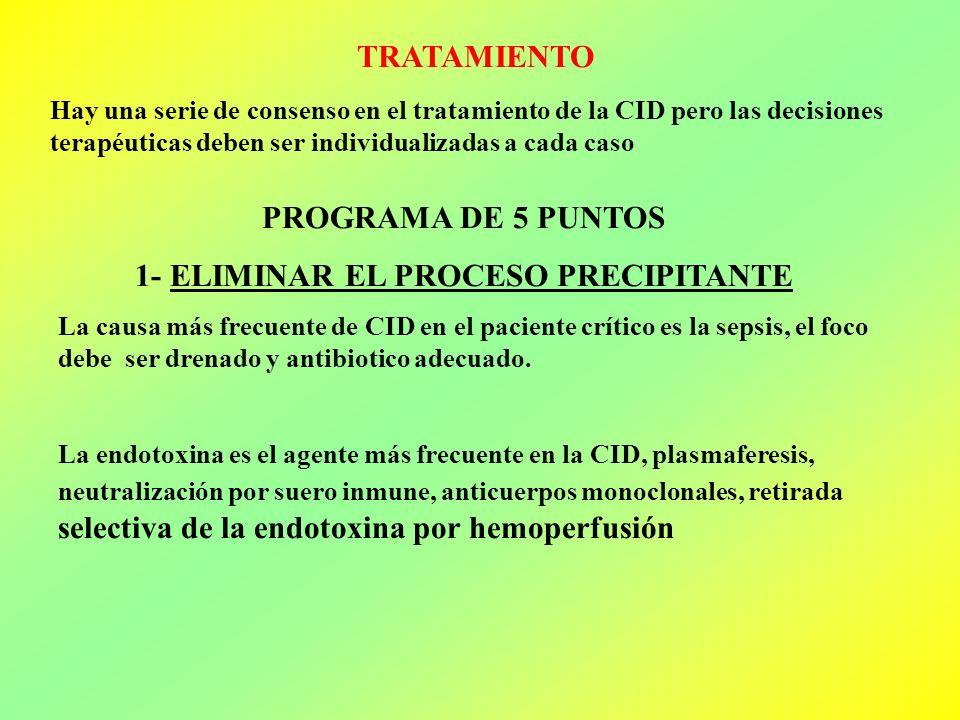 1- ELIMINAR EL PROCESO PRECIPITANTE