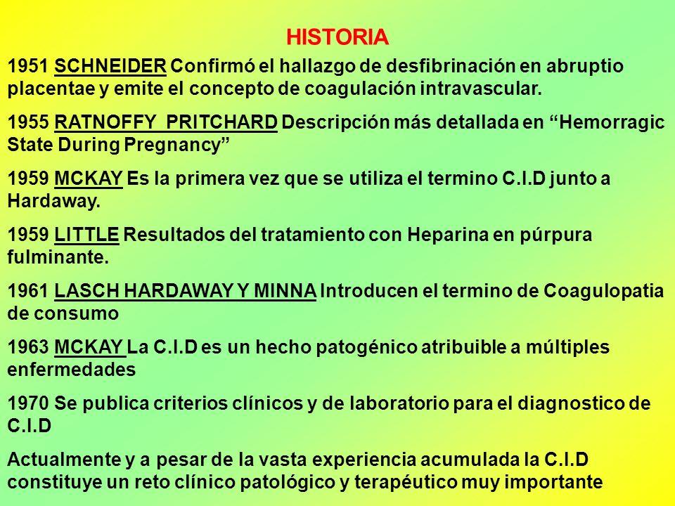 HISTORIA 1951 SCHNEIDER Confirmó el hallazgo de desfibrinación en abruptio placentae y emite el concepto de coagulación intravascular.