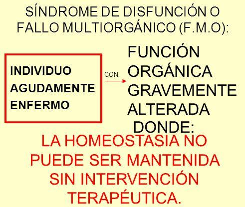 SÍNDROME DE DISFUNCIÓN O FALLO MULTIORGÁNICO (F.M.O):