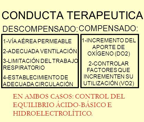 CONDUCTA TERAPEUTICA COMPENSADO: DESCOMPENSADO: