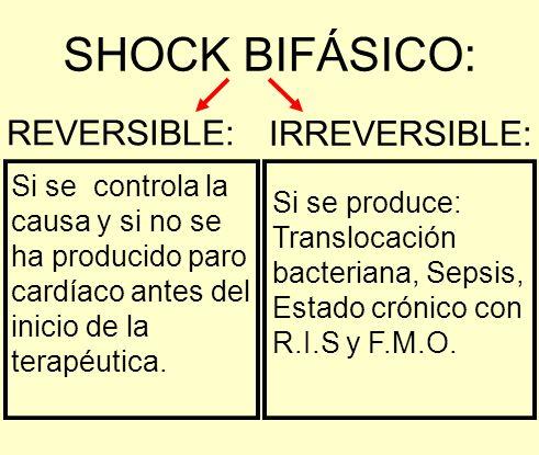 SHOCK BIFÁSICO: REVERSIBLE: IRREVERSIBLE: