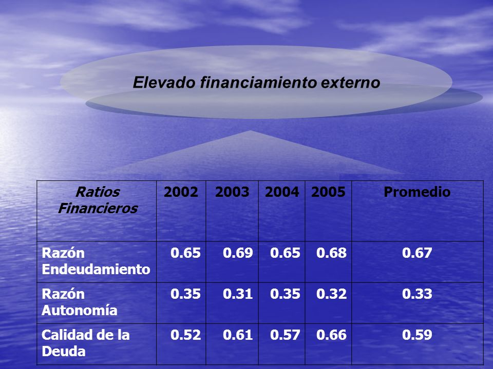 Elevado financiamiento externo