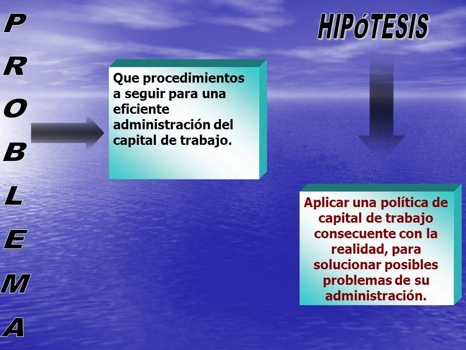 HIPÓTESIS Que procedimientos a seguir para una eficiente administración del capital de trabajo. PROBLEMA.