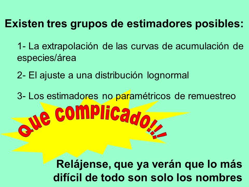 Que complicado!!! Existen tres grupos de estimadores posibles: