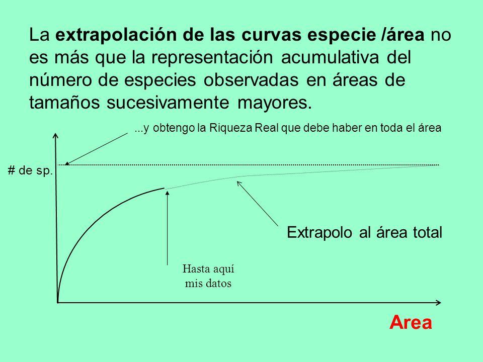 La extrapolación de las curvas especie /área no es más que la representación acumulativa del número de especies observadas en áreas de tamaños sucesivamente mayores.