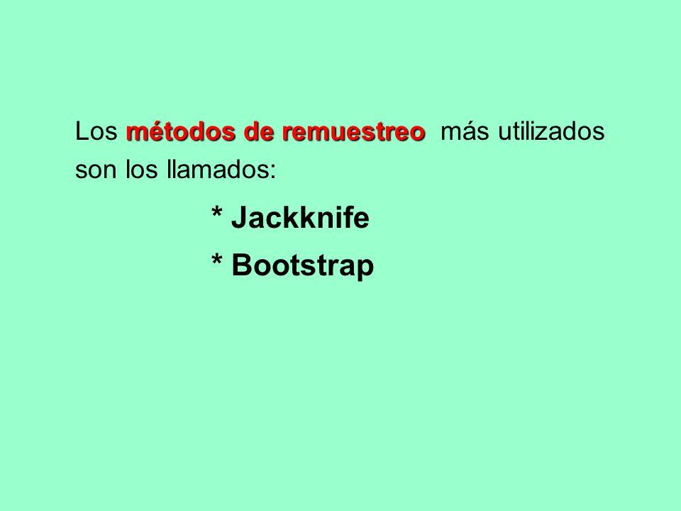 * Jackknife * Bootstrap
