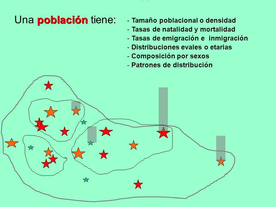 Una población tiene: Tamaño poblacional o densidad