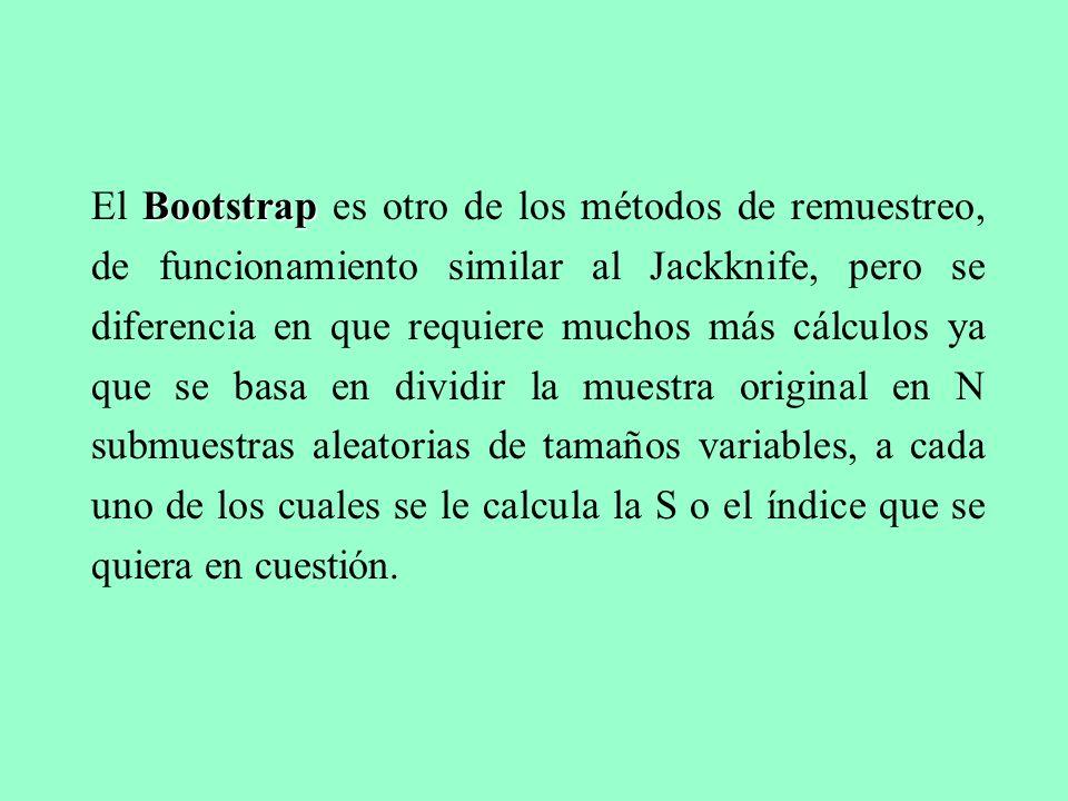 El Bootstrap es otro de los métodos de remuestreo, de funcionamiento similar al Jackknife, pero se diferencia en que requiere muchos más cálculos ya que se basa en dividir la muestra original en N submuestras aleatorias de tamaños variables, a cada uno de los cuales se le calcula la S o el índice que se quiera en cuestión.
